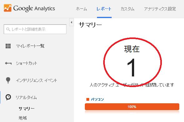 Google Analytics(グーグル アナリティクス)